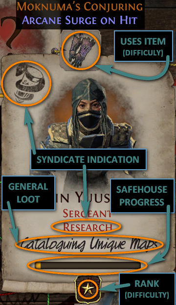 Syndicate Cheatsheet – POELab
